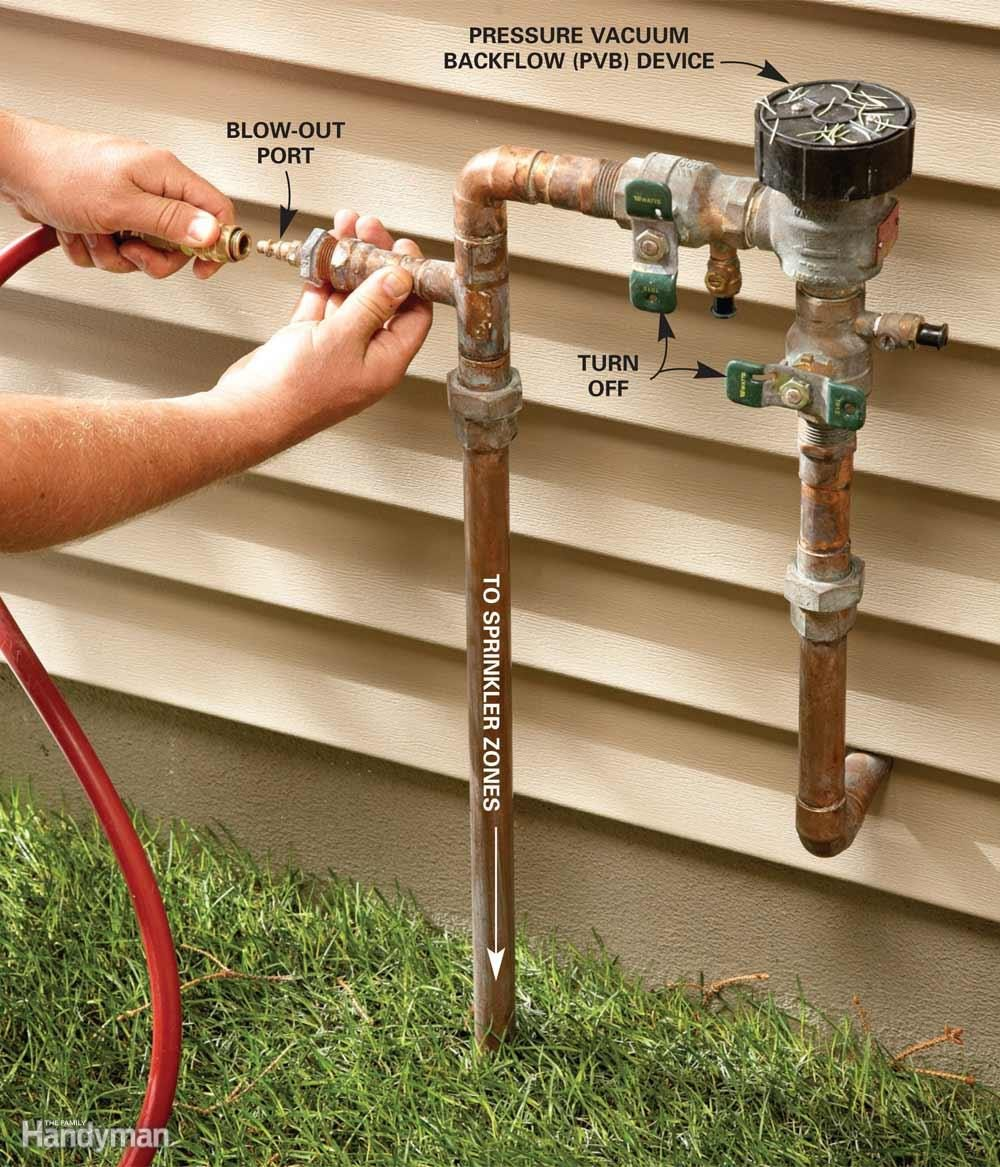 Winterizing a Sprinkler System