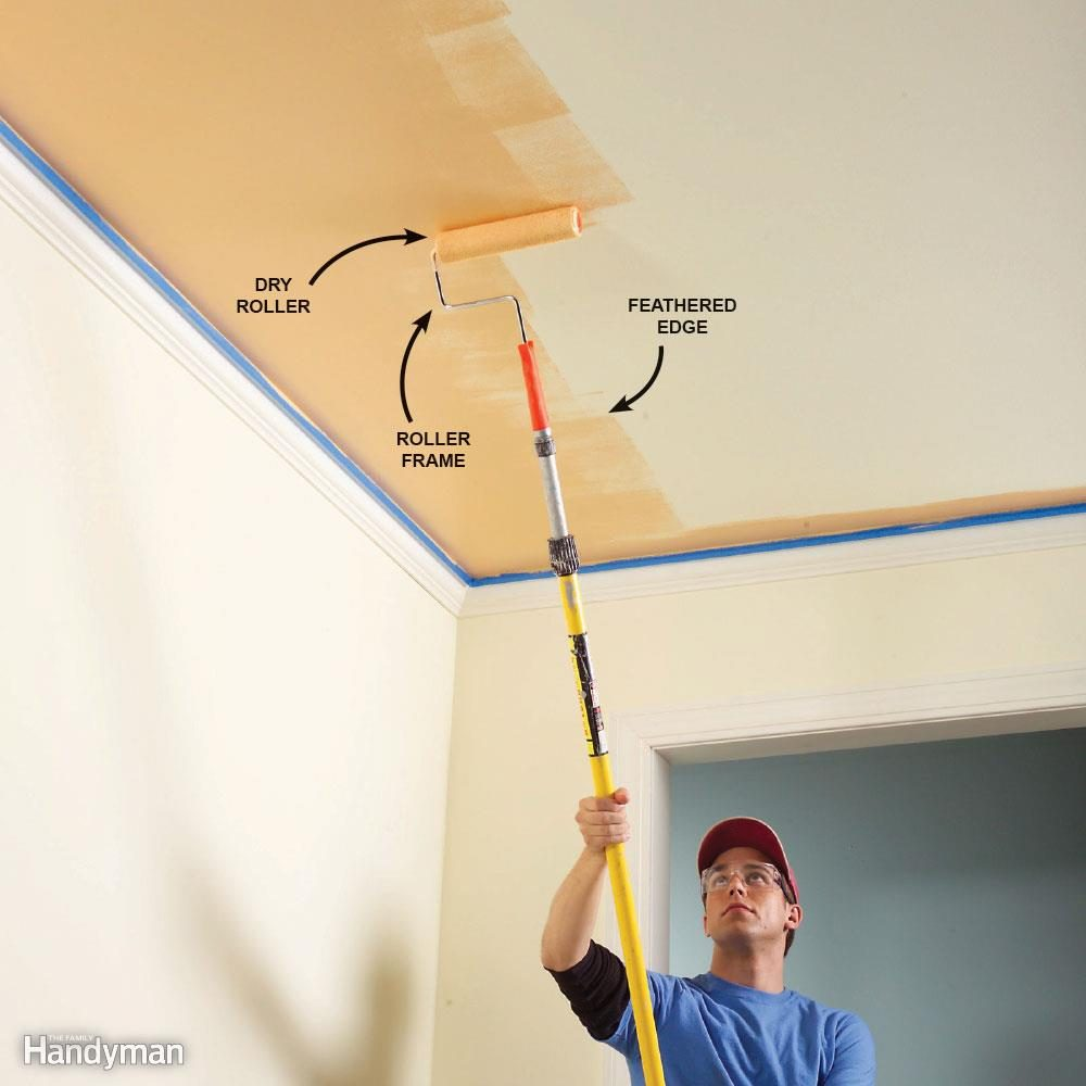 Painting the Ceiling Without Wearing a Hat