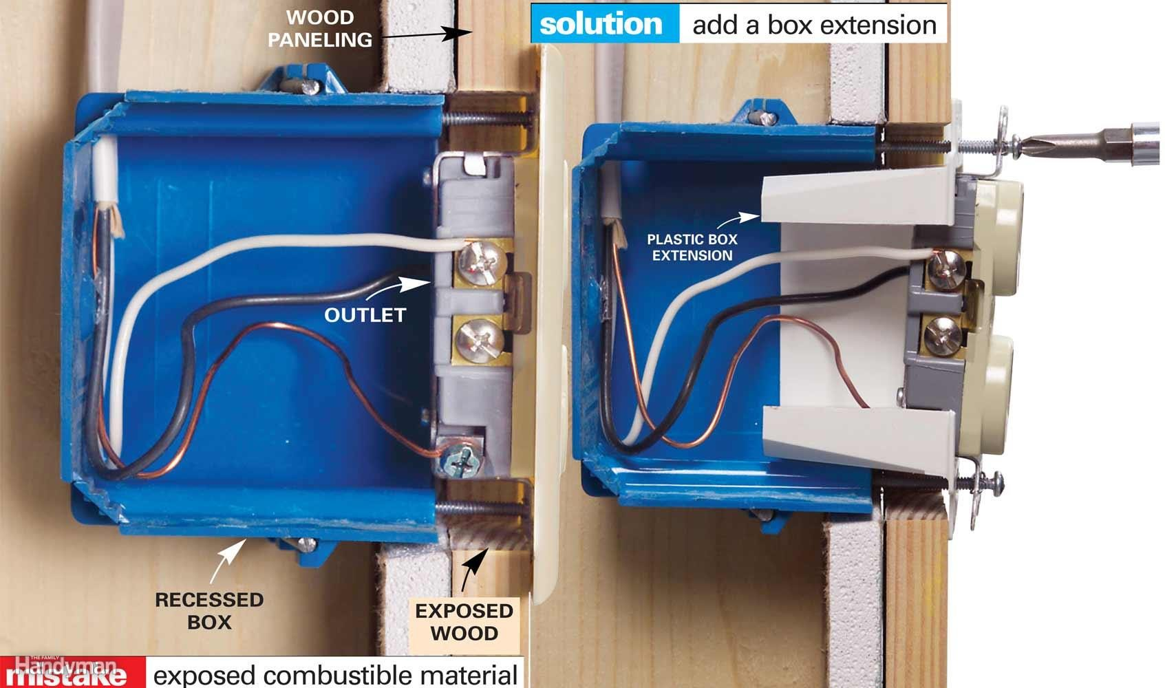 Wiring A Switch And Outlet The Safe Easy Way Family Handyman Basement Gauge Recessing Boxes Behind Wall Surface