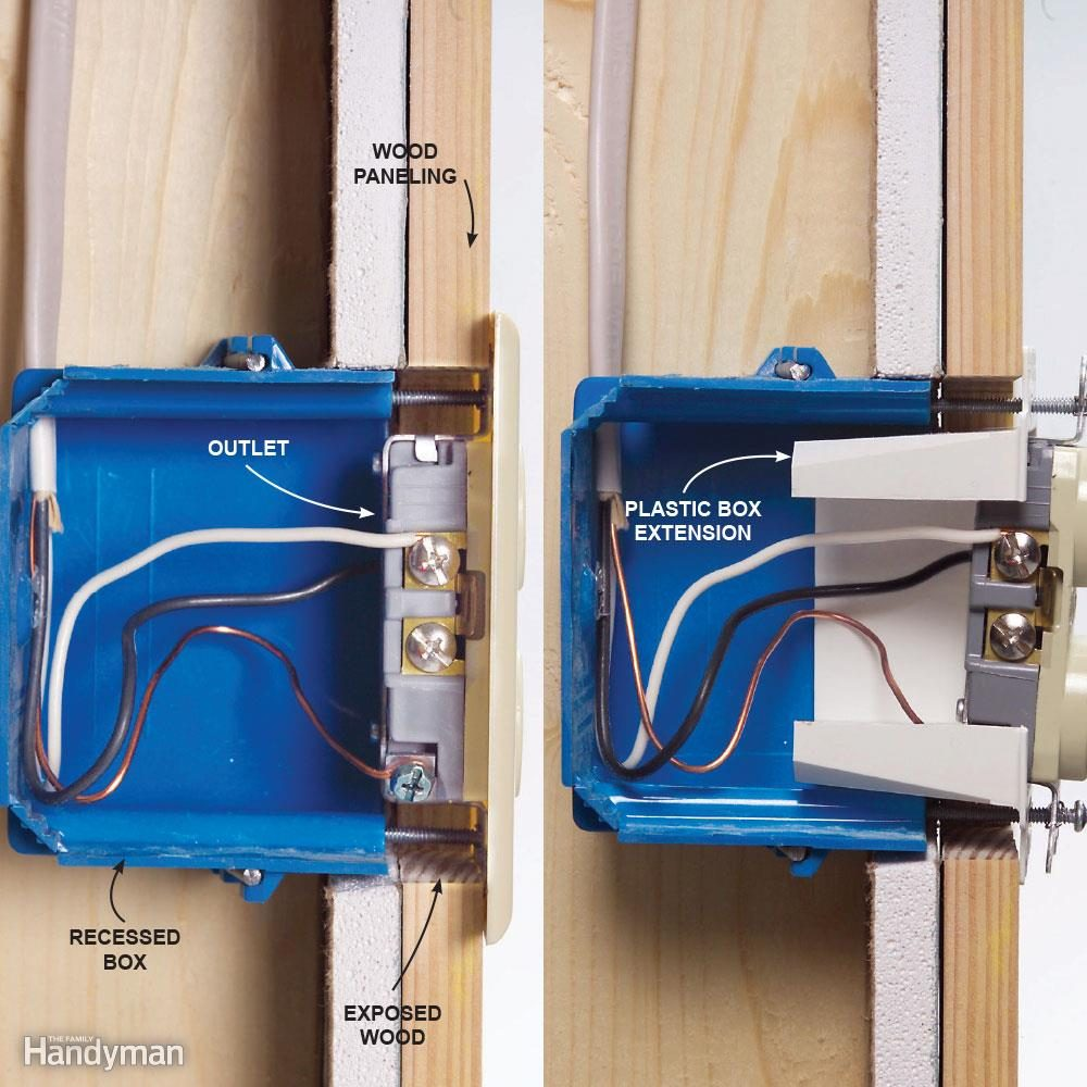 Home Electrical Power Box How To Wire A Mobile Home For: Top 10 Electrical Mistakes