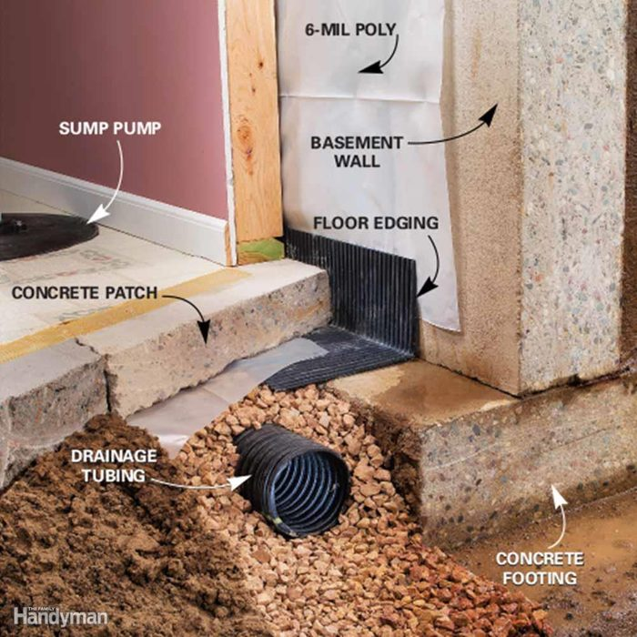 Drying Up And Finishing Your Basement, How To Dry Up Wet Basement