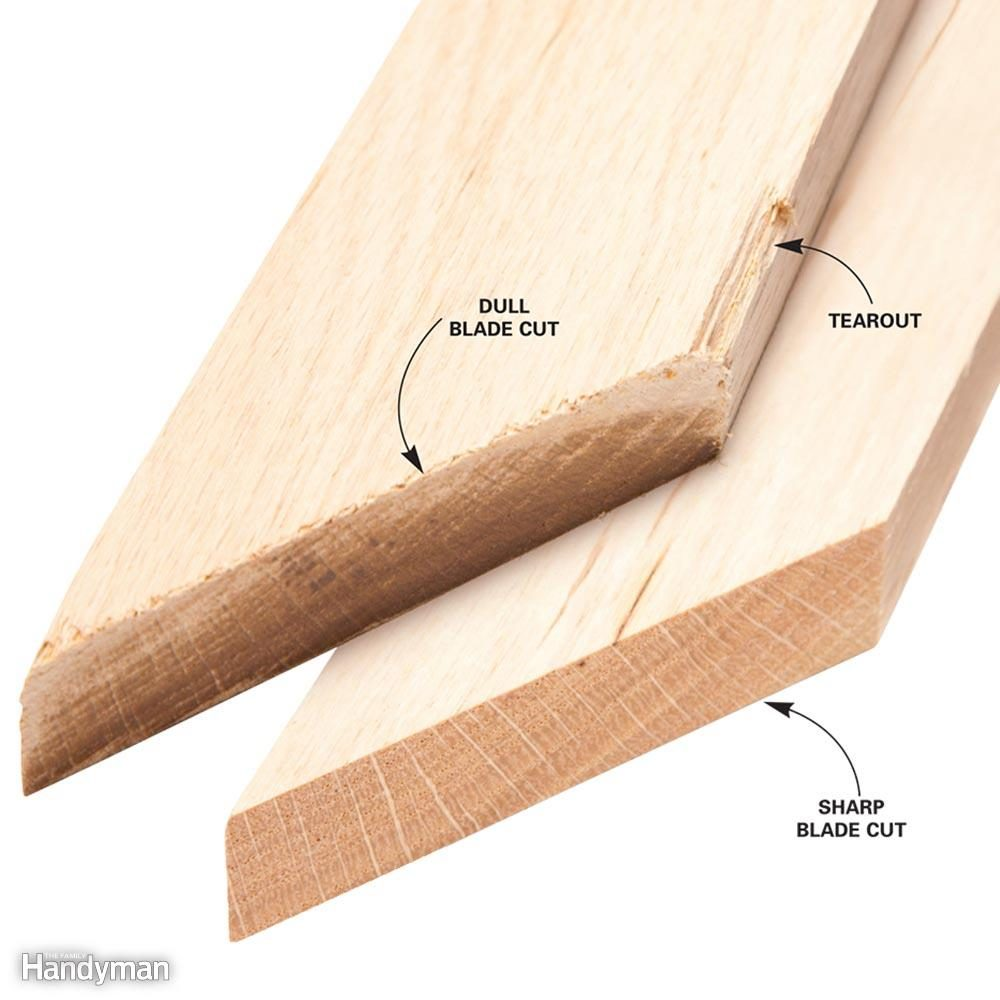 Miters: Use a Sharp Saw Blade