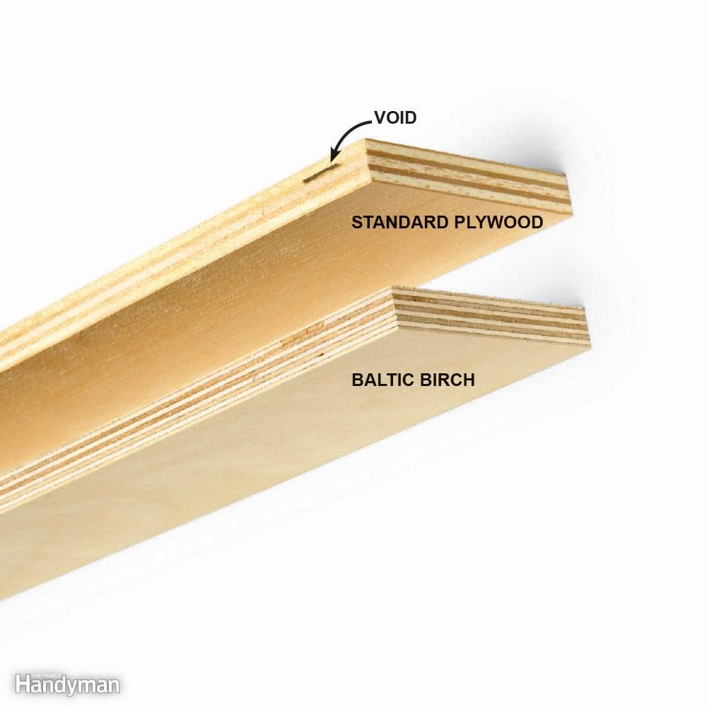 Baltic Birch is Best