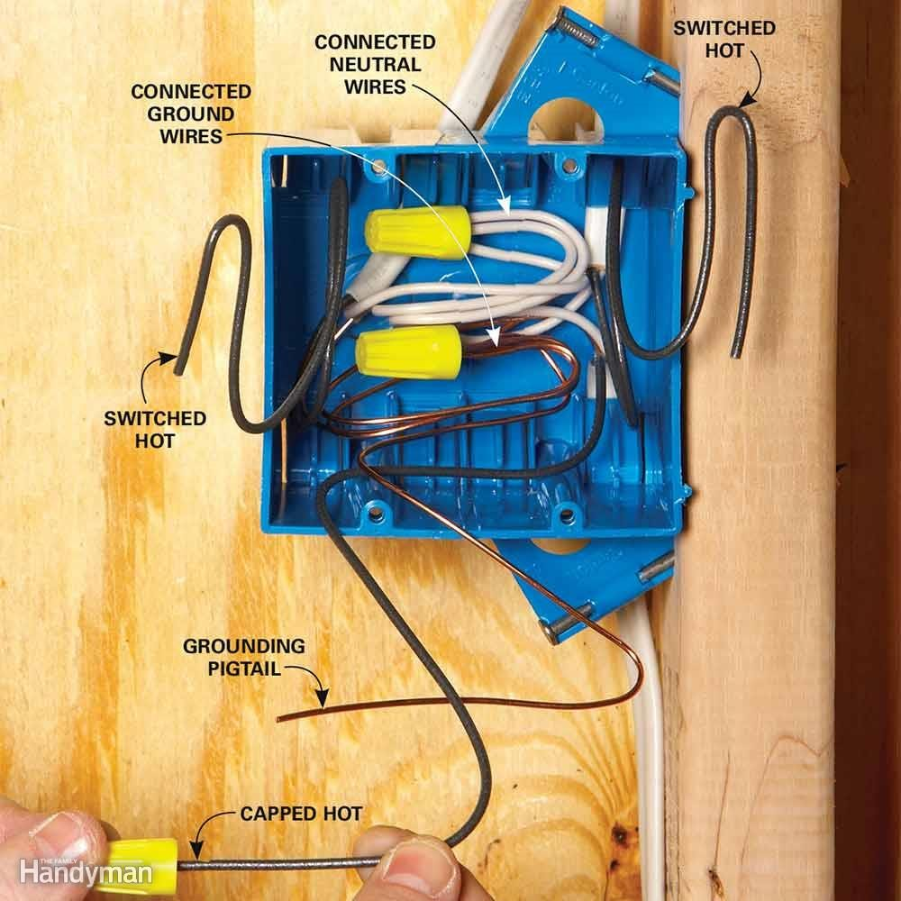 Wiring A Switch And Outlet The Safe Easy Way Family Handyman Gfci Circuit Breaker Diagram Get Free Image About Pack Boxes Neatly