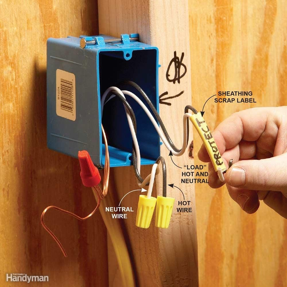 Fishing Electrical Wire Through Walls The Family Handyman Home Wiring Basics Neutral Identify Roughed In Wires