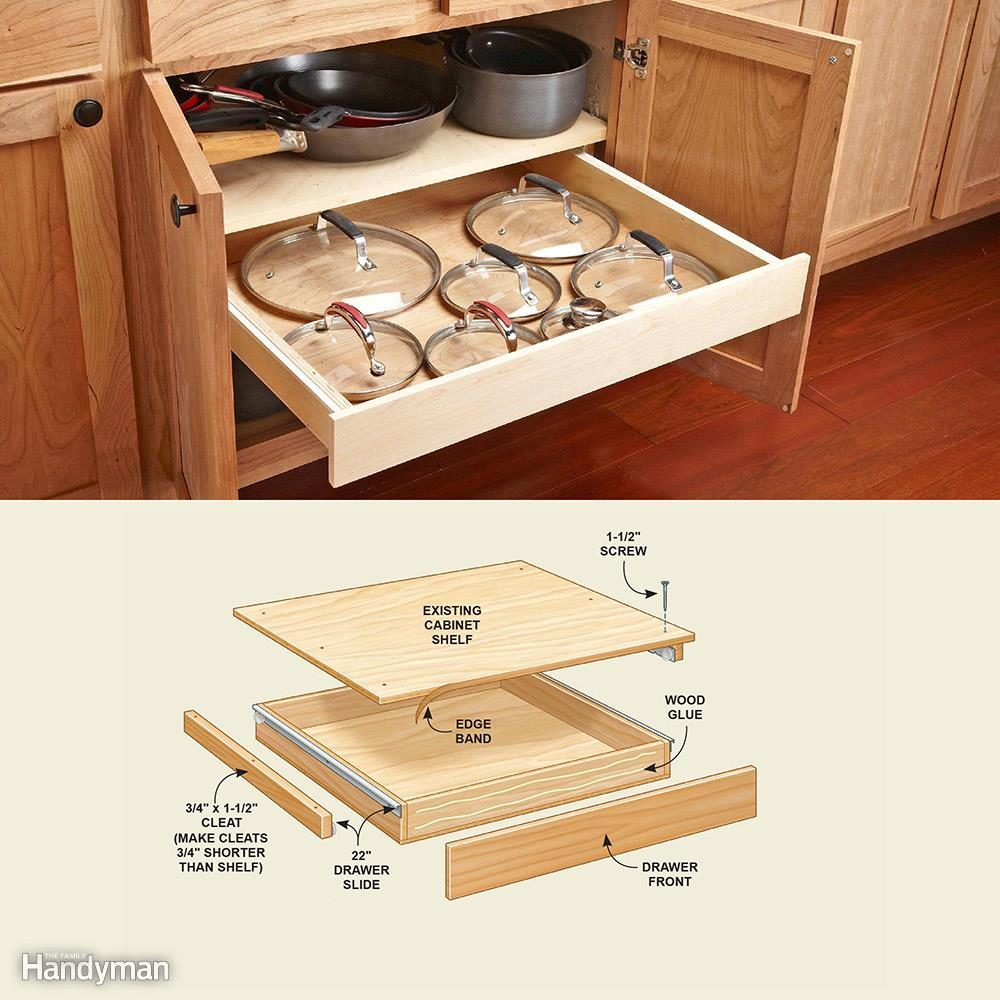 30 Kitchen Cabinet Add Ons You Can Diy The Family Handyman