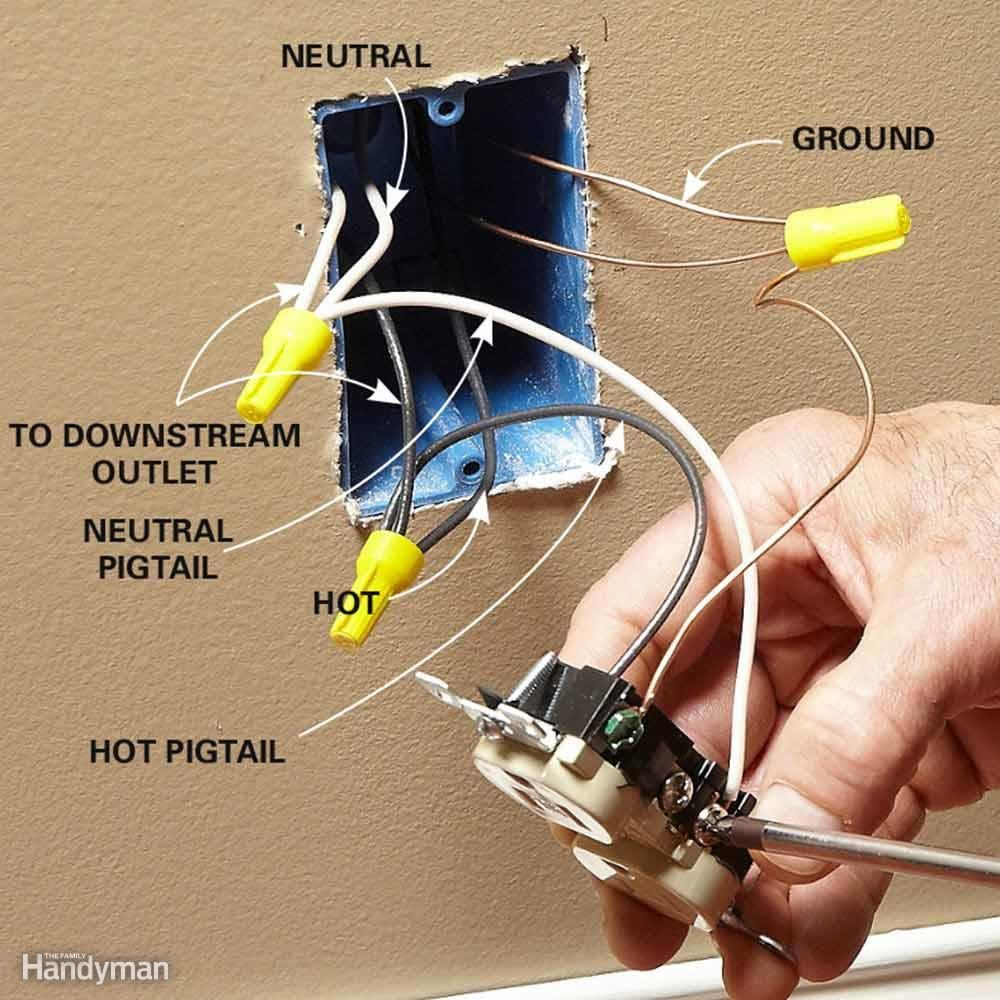 Wiring A Switch And Outlet The Safe Easy Way Family Handyman Basic House Outlets Use Pigtails On