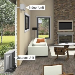 Everything to Know About Ductless Mini Splits
