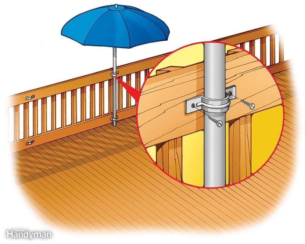 Movable Deck Umbrella