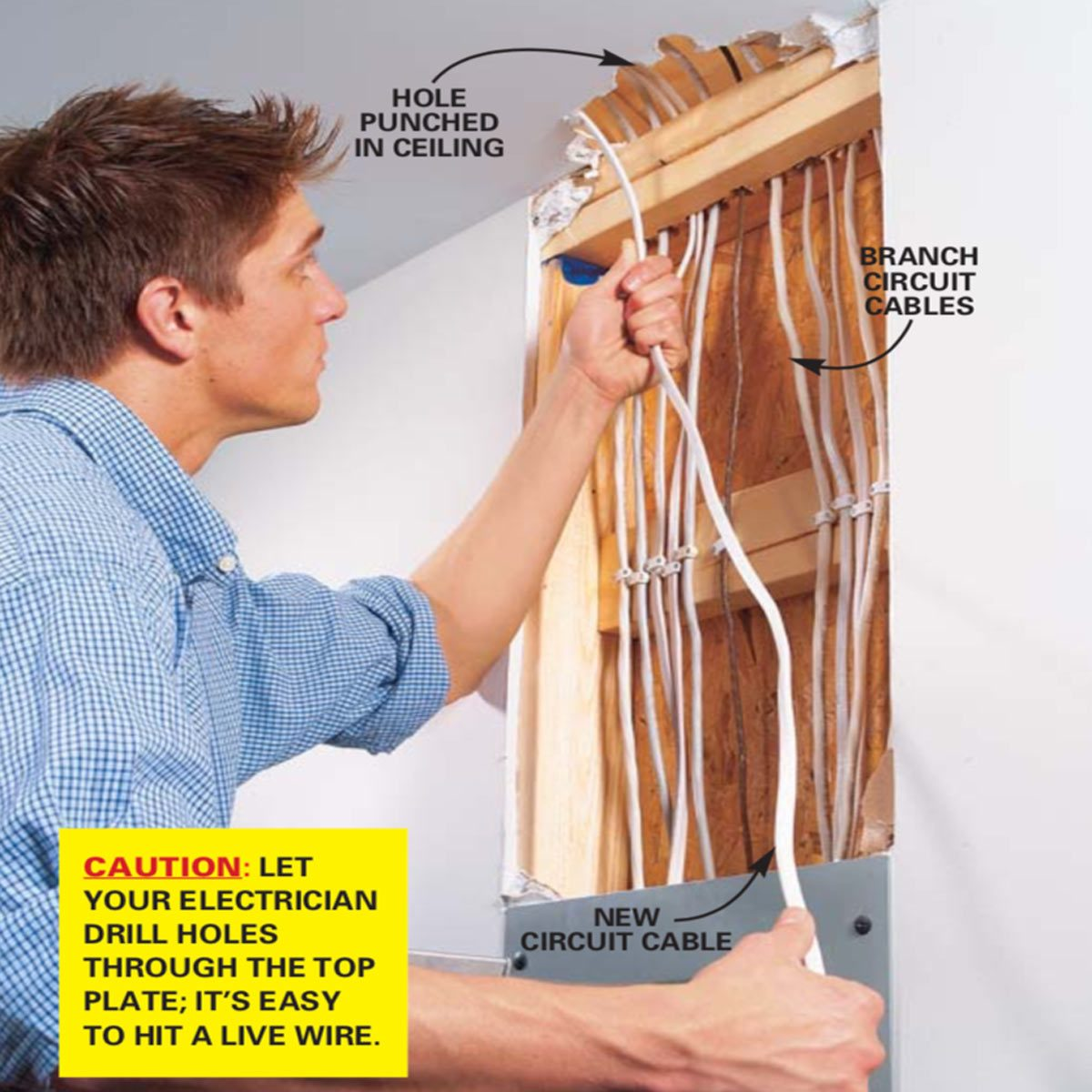 Installing Electric Heaters Family Handyman