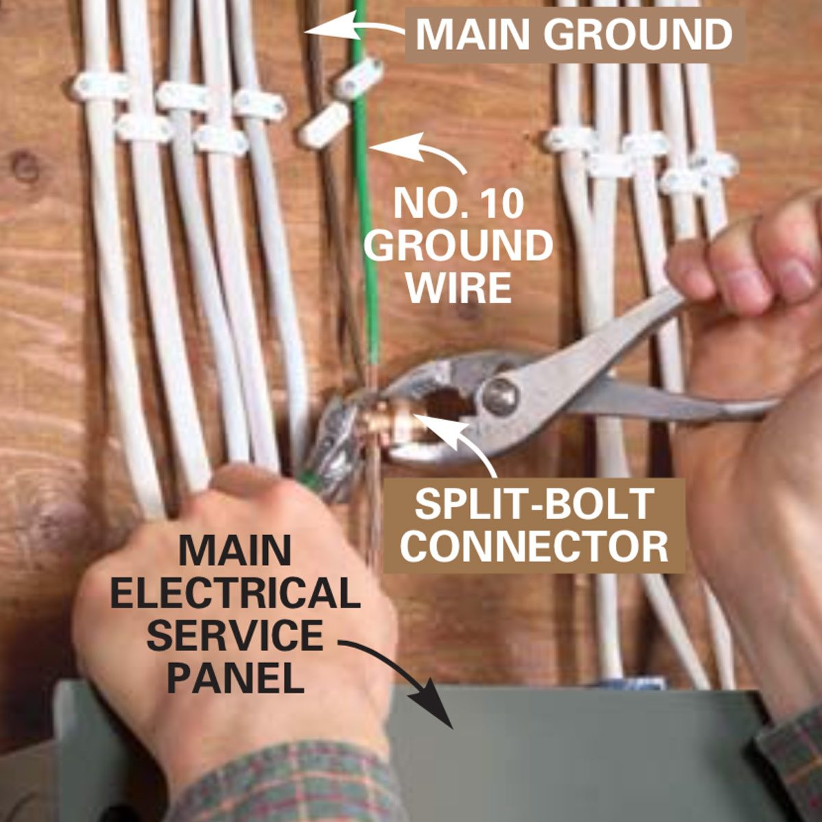 Installing Communication Wiring Family Handyman The These Wires It Can Also Be Used To Create Labels For Your Electrical 10 Ground Wire With A Grounding Screw Bottom Of Box Photo 14 And Main Line Home Service Panel Split Bolt