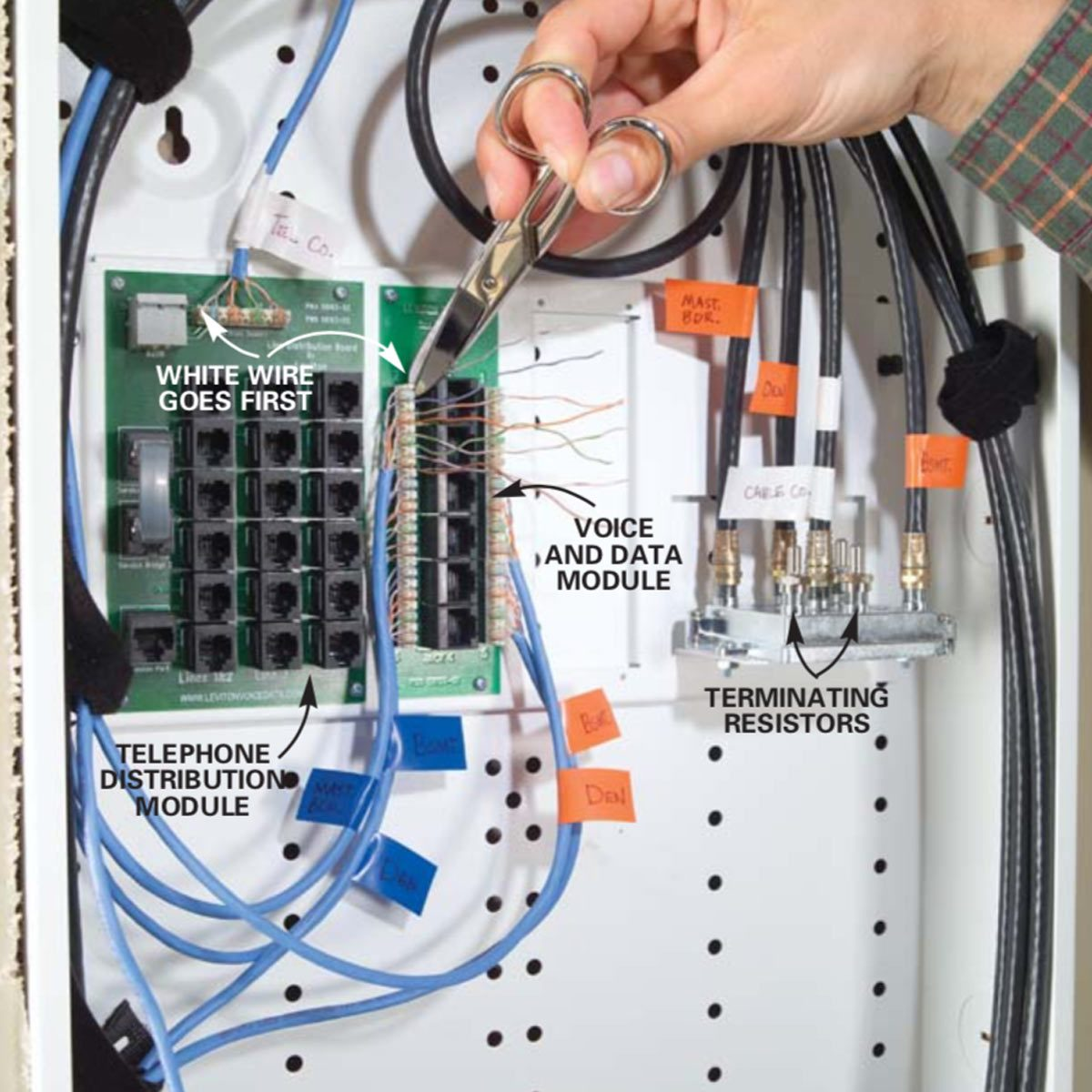 Installing Communication Wiring Family Handyman The Standard Telephone Cable Connect Other Cables