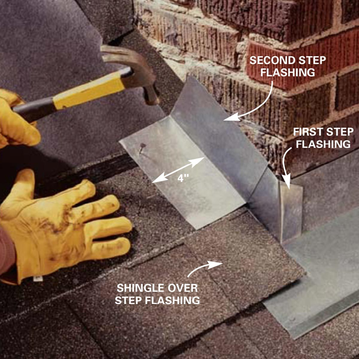 Installing Chimney Flashing Family Handyman The Family