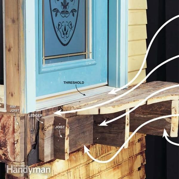 Attaching A New Deck To House The Correct Method Family Handyman ... & Patio Door Ledger Board | Patio Design Ideas