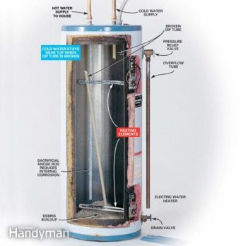 How to replace a water heater thermocouple family handyman how to repair or replace defective water heater dip tubes ccuart Image collections