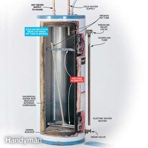How to Repair or Replace Defective Water Heater Dip Tubes