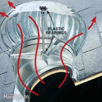 Comparing Flat Roof Vents and Turbine Vents