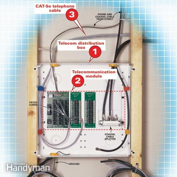 cable and telephone wiring the family handyman rh familyhandyman com Cable Phone Line Wiring Diagram Cable DSL Wiring-Diagram