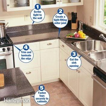 How To Install A Countertop Diy Family Handyman