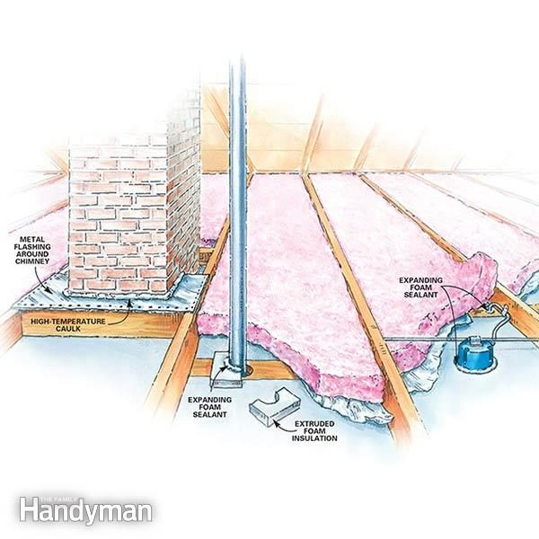 How to insulate a house family handyman for Insulate your home for free