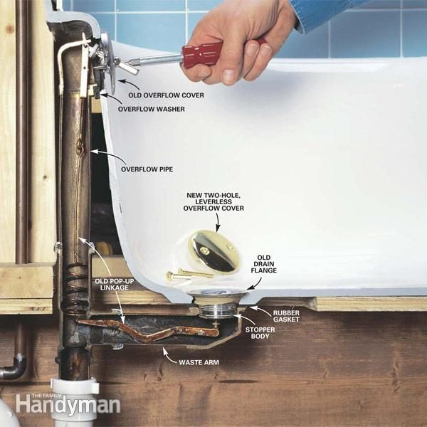 How to Convert Bathtub Drain Lever to a Lift-and-Turn Drain