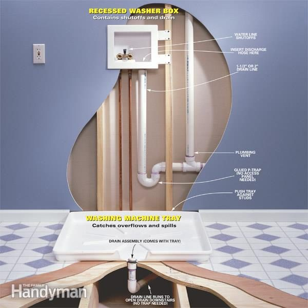 Avoiding A Laundry Room Flood In An Upstairs Laundry Room