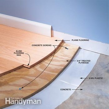 Installing Wood Flooring Over Concrete, How To Put In Laminate Flooring Over Concrete