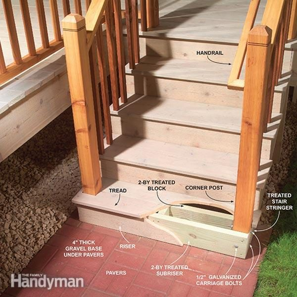 Outdoor Stair Railing The Family Handyman