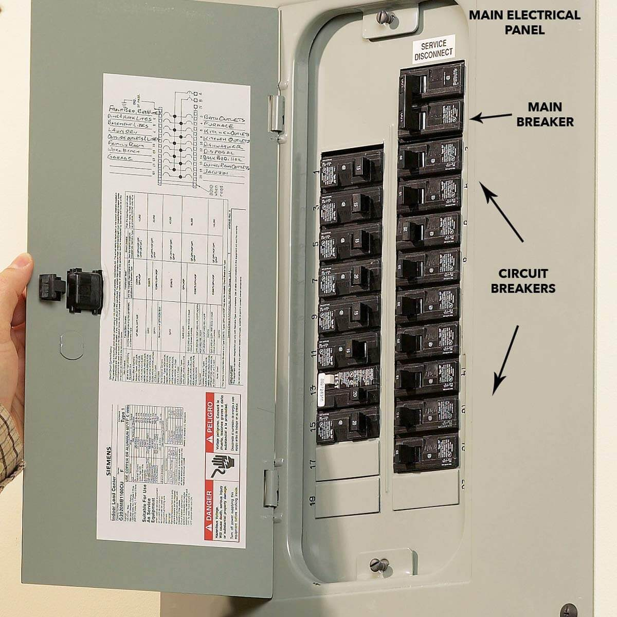 Troubleshooting Dead Outlets And What To Do When Gfci Wont Reset Trip Circuit Of A Breaker Your Electrical Home Together With