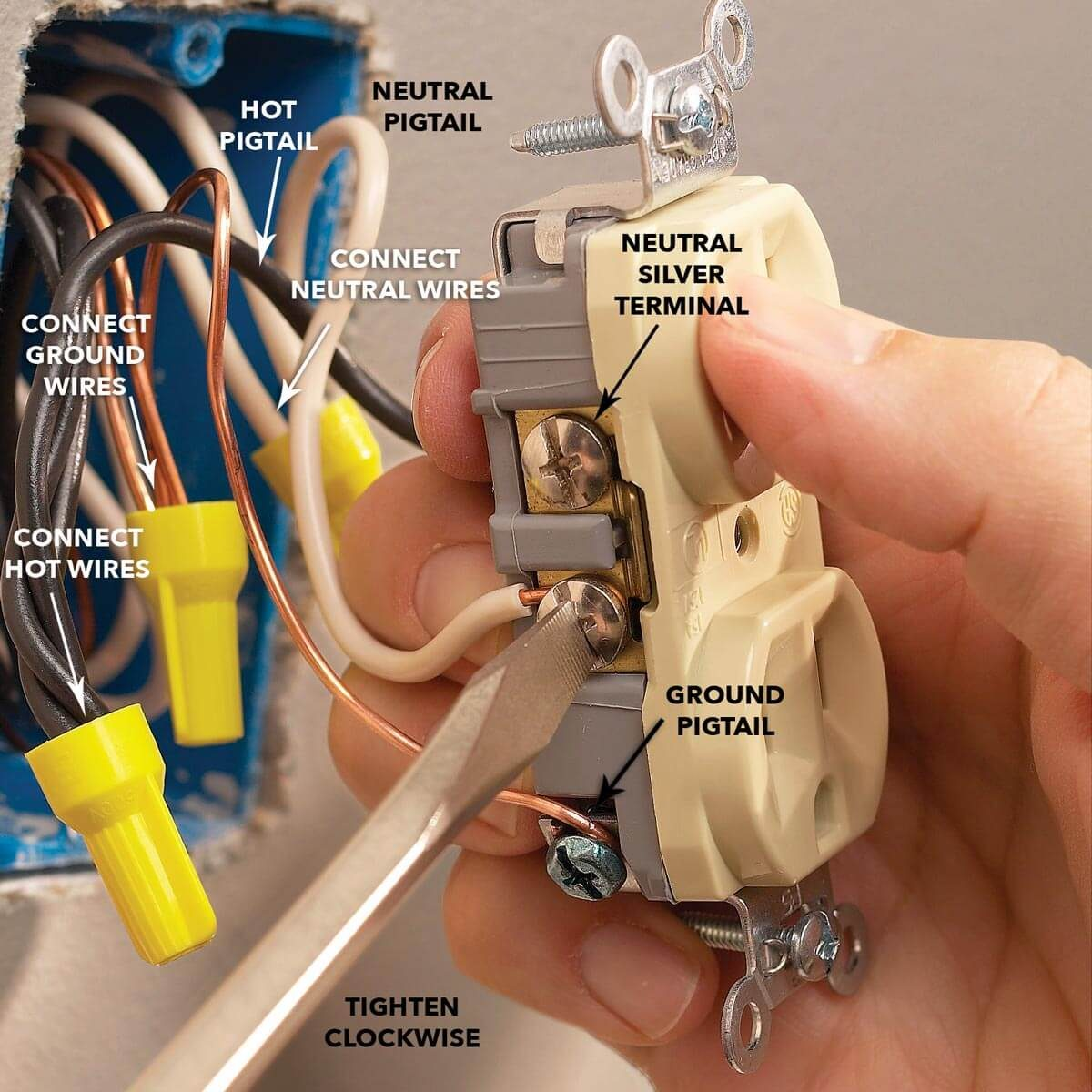 install a new outlet