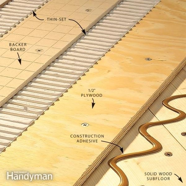 How To Install Tile Backer Board On A Wood Subfloor The Family - Plywood for bathroom subfloor