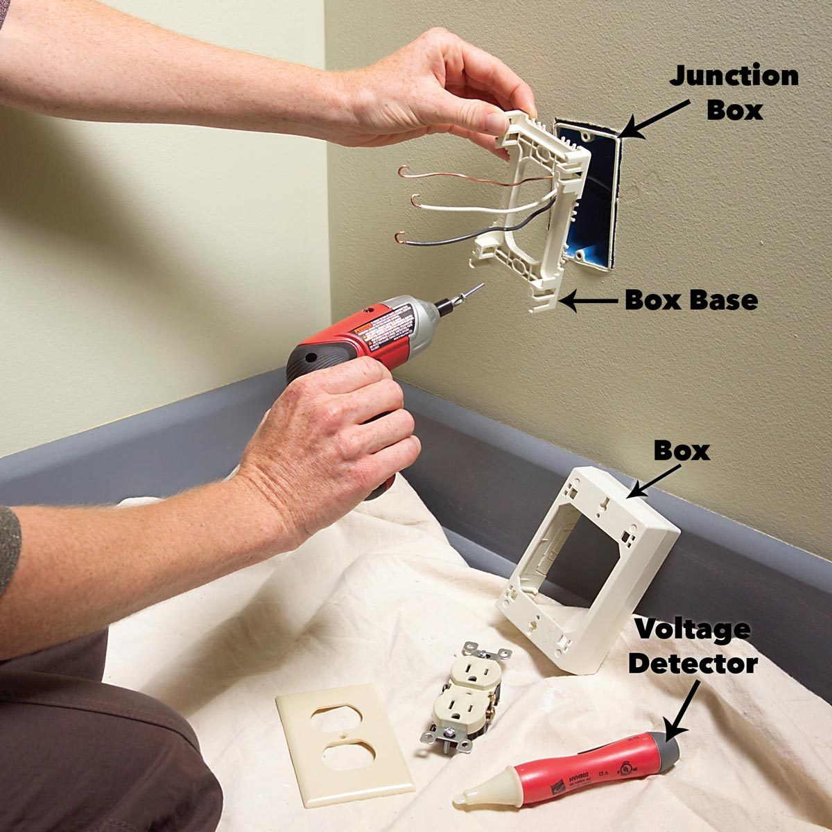 How To Add Outlets Easily With Surface Wiring The Family Handyman Home Junction Box Wall Mounting