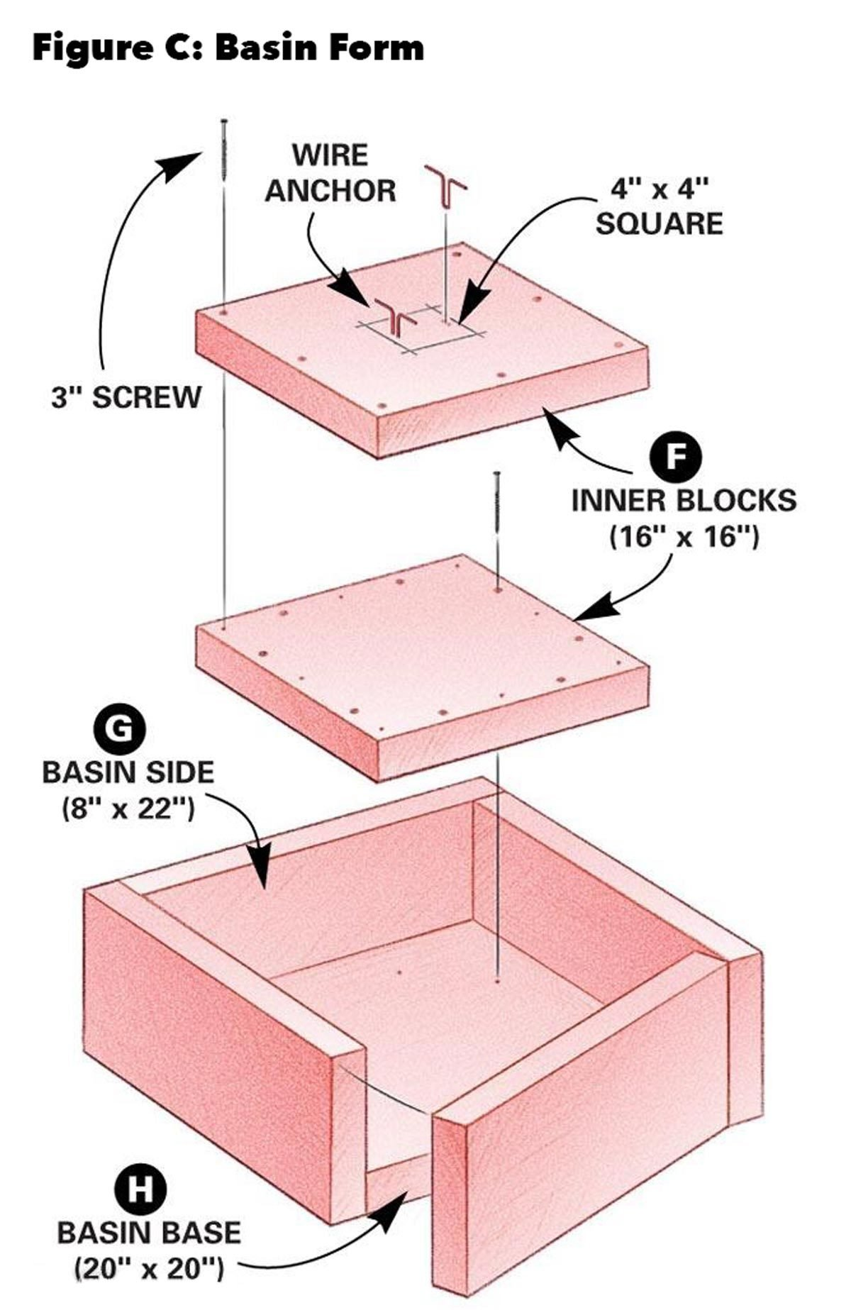How To Cast Concrete Fountains The Family Handyman Pedestal Fan Wiring Diagram C Basin Form