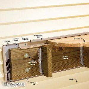 Flashing a Deck Ledger Board on Vinyl Siding