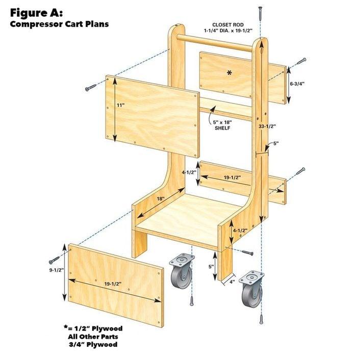 figure a compressor carts