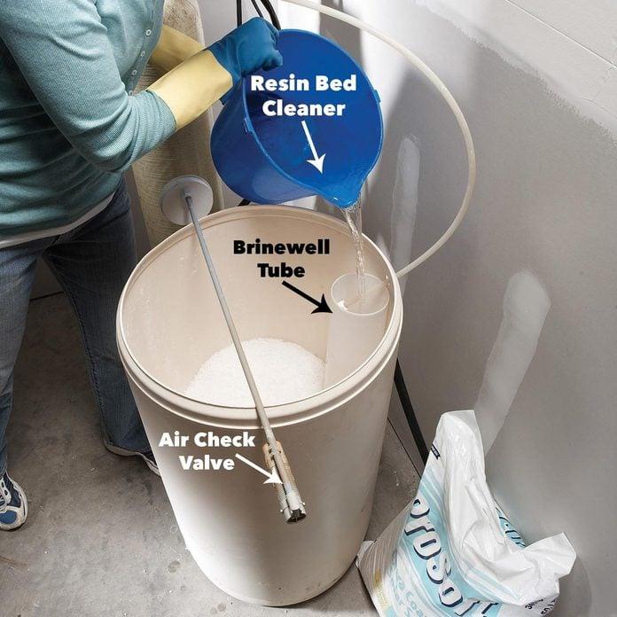 Clean water softener resign