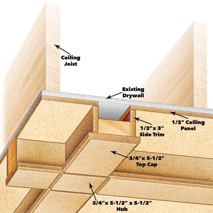ceiling panels figure a
