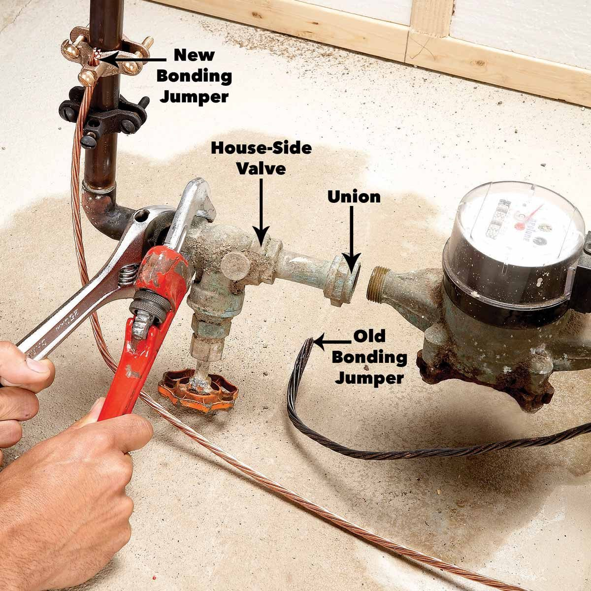 Home Repair How To Replace The Main Shut Off Valve