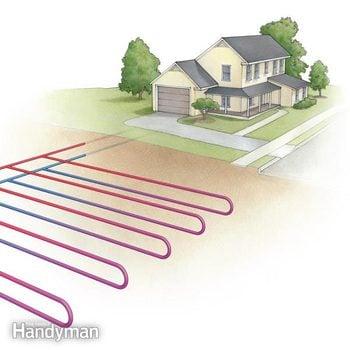 geothermal-heat-pump-cost-geothermal-heating-and-cooling ground source heat pump, geothermal cooling, geothermal hvac