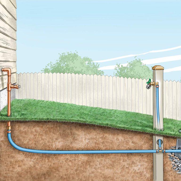 add an outdoor faucet