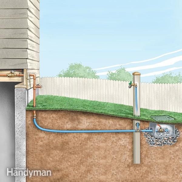 How to install an outdoor faucet the family handyman for Running copper water lines