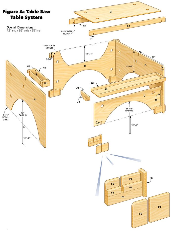figure a table saw table