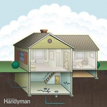 what is radon