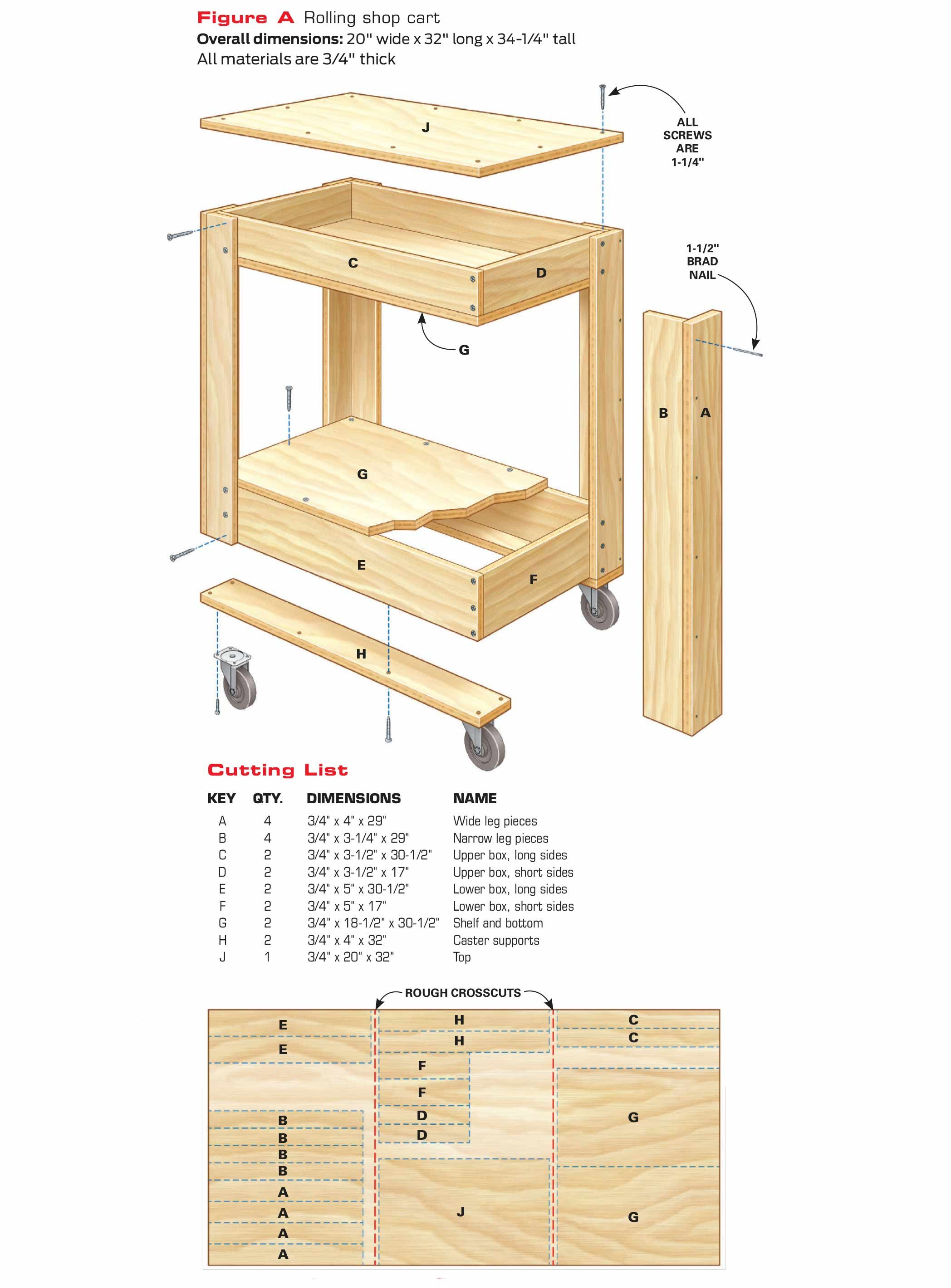 Rolling tool box cart plans family handyman for Building design tool