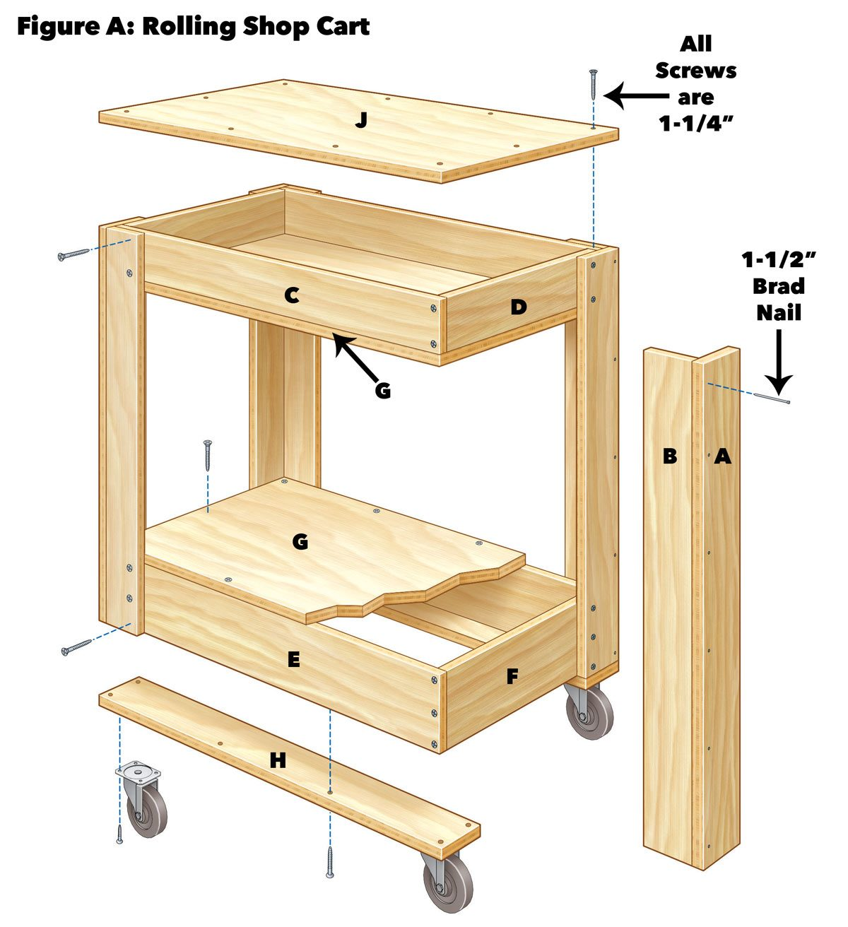You can use your cart to support your table saw work, so build your cart the same height as your saw. If you want to do the same, buy the casters for ...