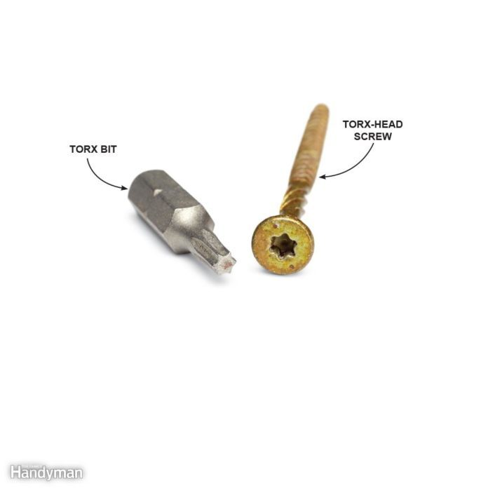 How to Drive Screws Perfectly