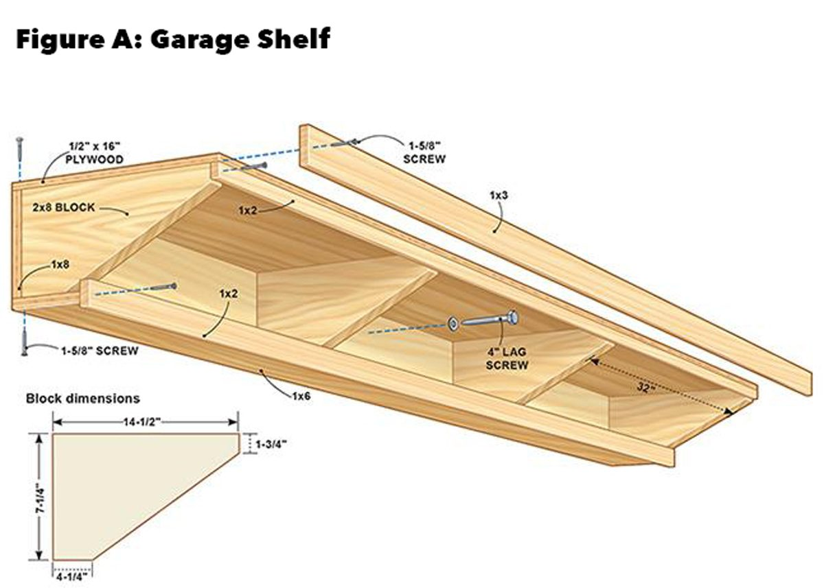 garage shelf figure a