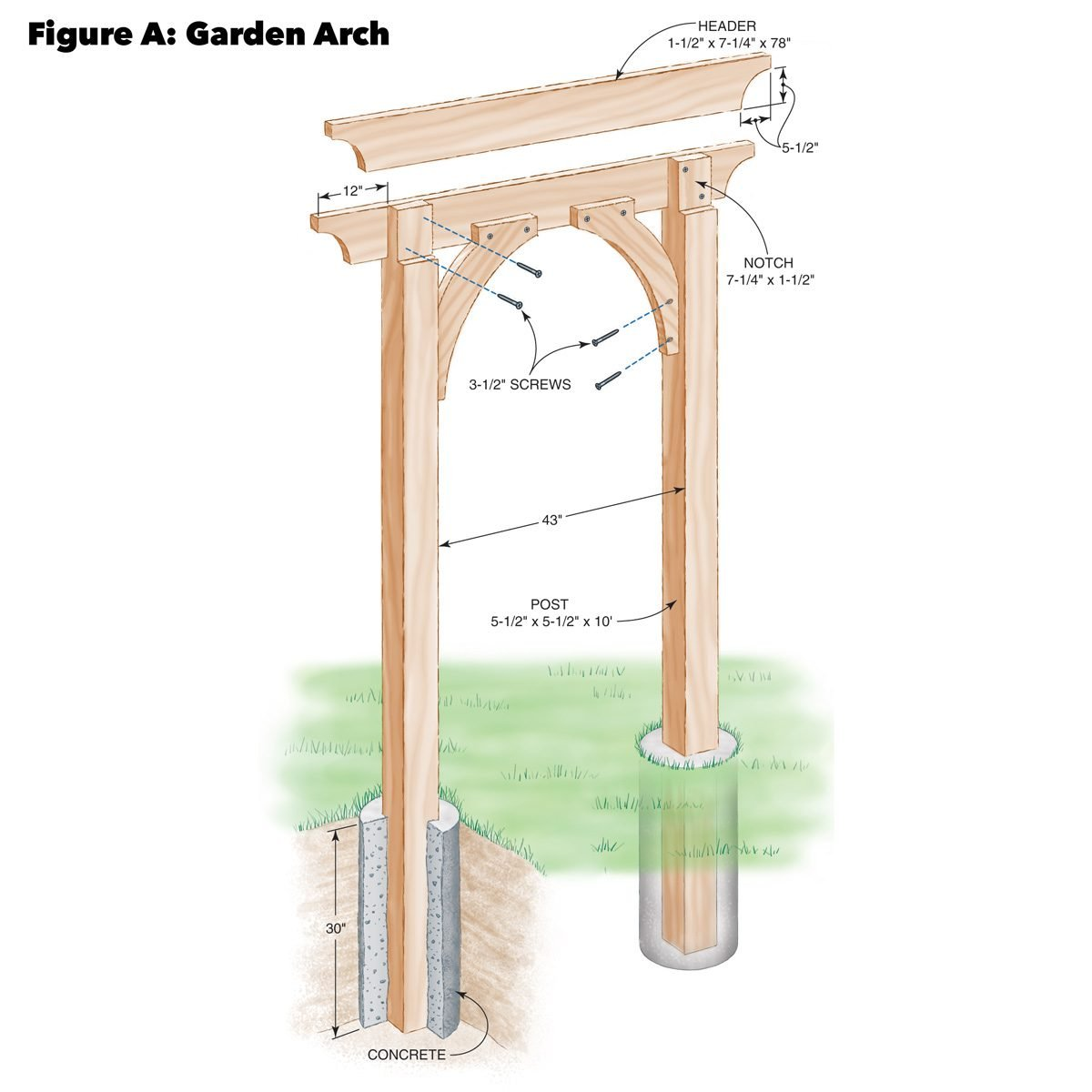 how to build a garden arch