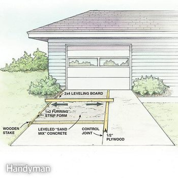 Illustration of a concrete driveway with spalling concrete