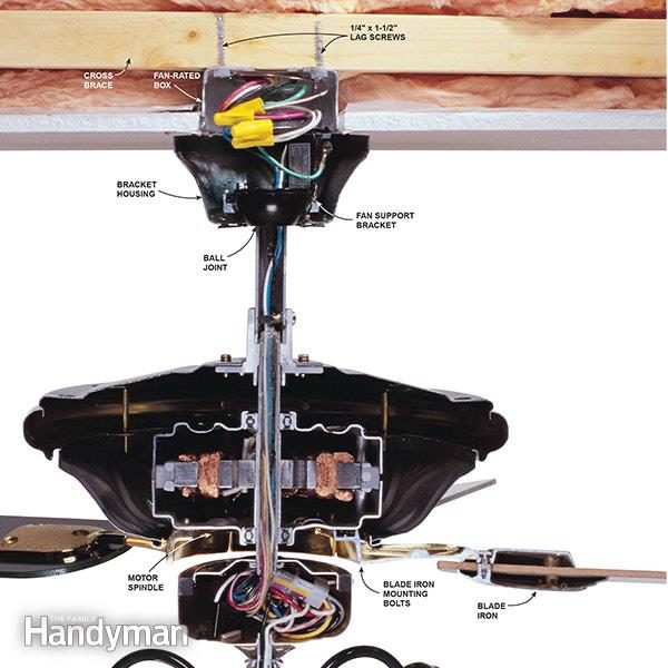 How to fix a wobbly ceiling fan family handyman dont let your ceiling fan go on a rampage mozeypictures Image collections